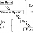 Monthly Lecture – Petroleum Industry and Related Science